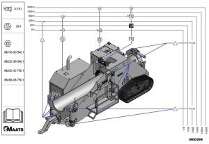 :ubrication in Maintaining Bending Machines