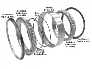 Timken's new Sheave Pac bearing assembly reduces re-greasing on oil rigs.
