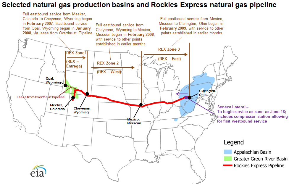 Major Natural Gas Pipelines