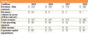 EQT-Money-Chart