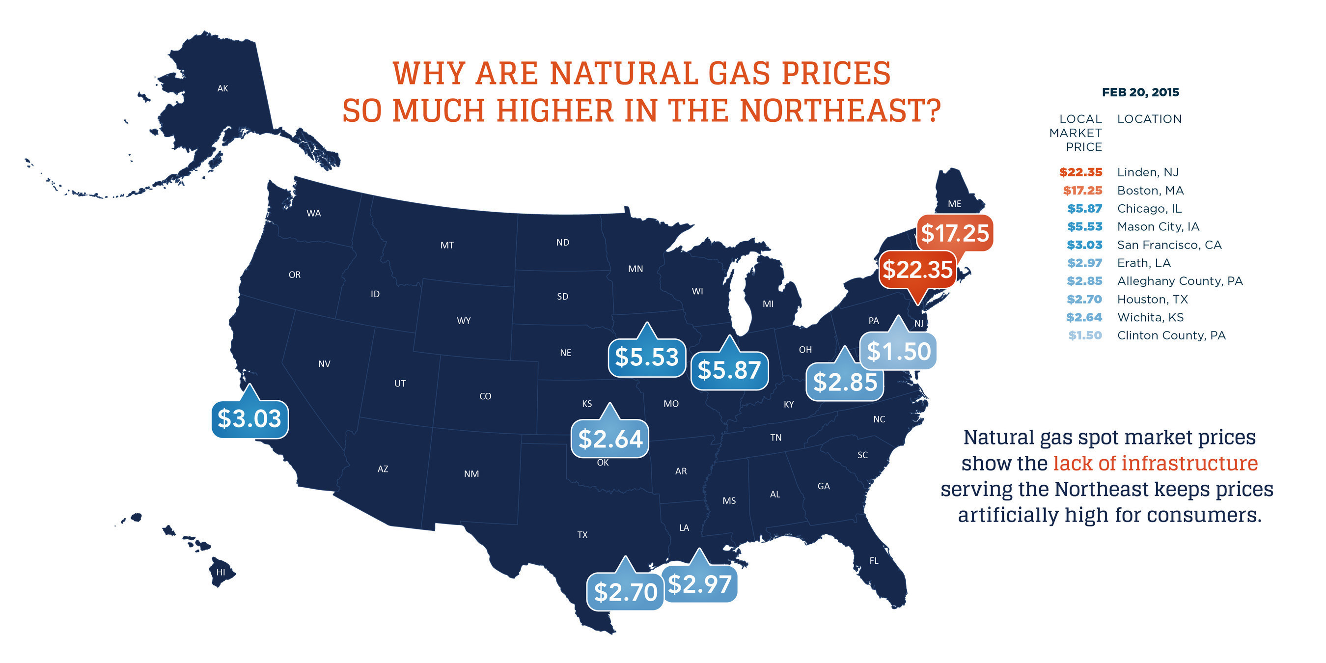 Americas Natural Gas Alliance Lack of Infrastructure | North ... on chicago politics, chicago natural gas map, chicago obituaries, chicago economy map, chicago homicide map, gas price heat map, chicago heat map, chicago driving map, chicago food map, chicago memorial day map, chicago restaurants map, chicago travel map, chicago traffic map, chicago terrorism, chicago crime map, chicago energy, gasoline price heat map, chicago water map, chicago environment, chicago california map,