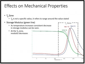 Effects on Mechanical Properties