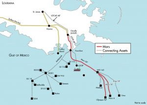 shell midstream acquires interests in mars odyssey pipelines