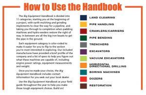 Big Equipment Handbook - How to Use