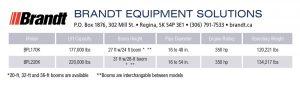 Brandt Equipment Solutions