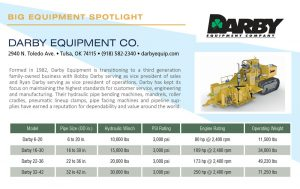 Darby Equipment Co.