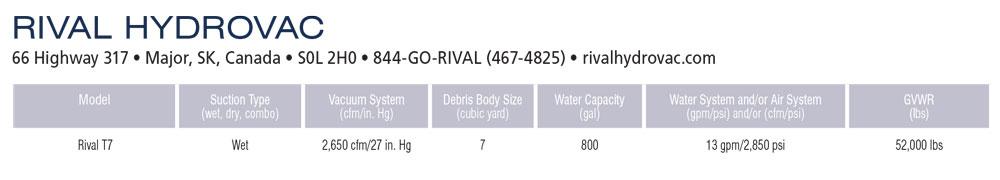 Rival Hydrovac